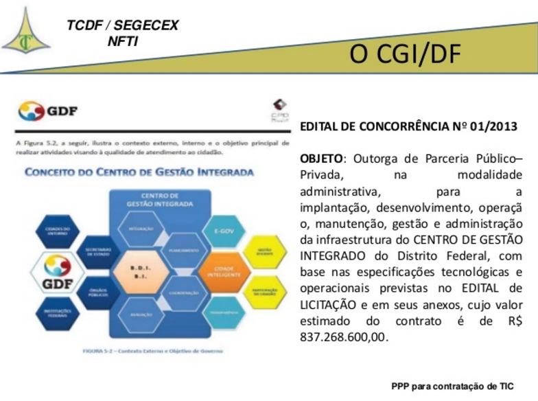Reprodução/ Apresentação GDF 2013