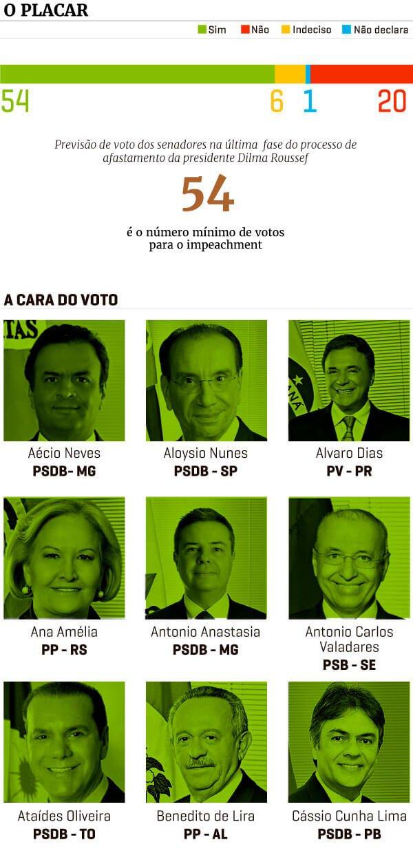 voto_senado_1