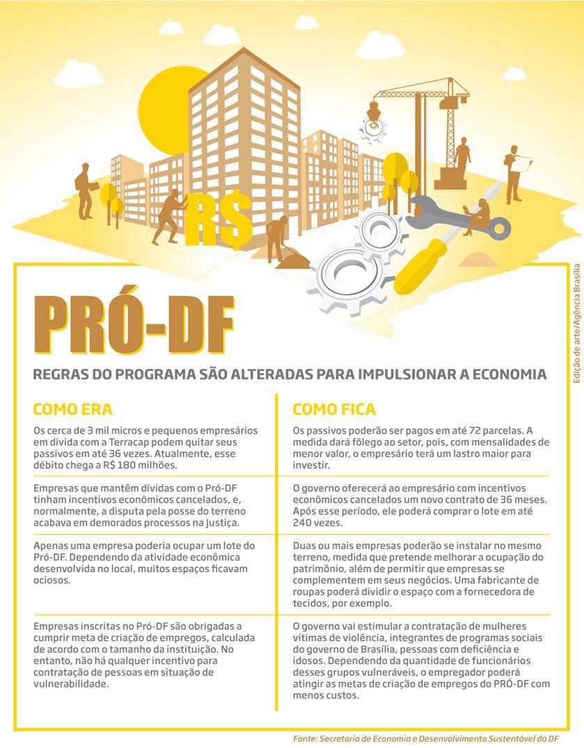 Agência Brasília/ Reprodução