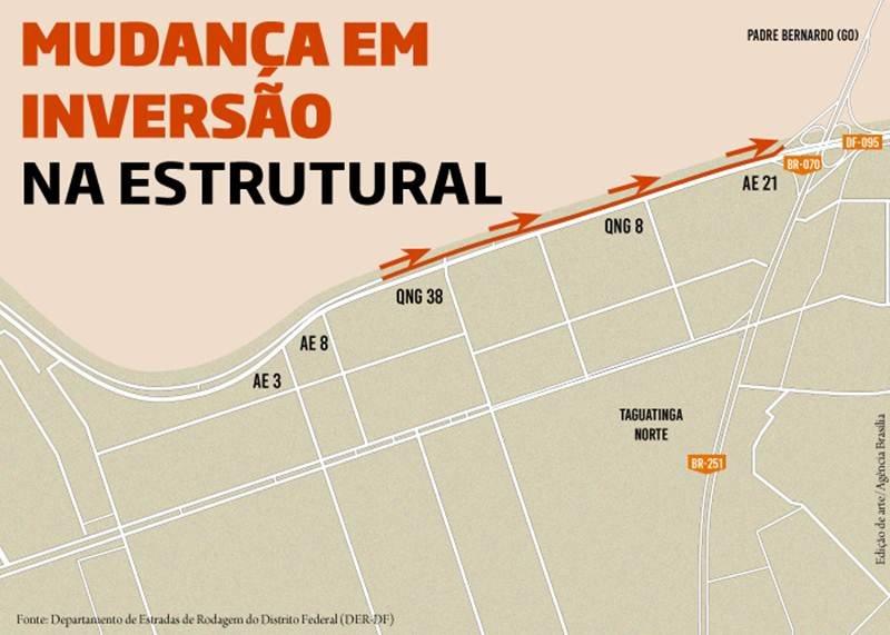 Reprodção/Agência Brasília