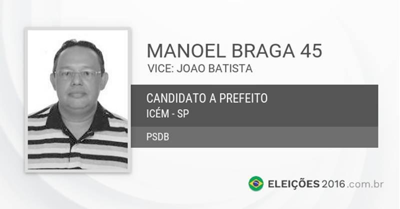 Reprodução/Eleições 2016