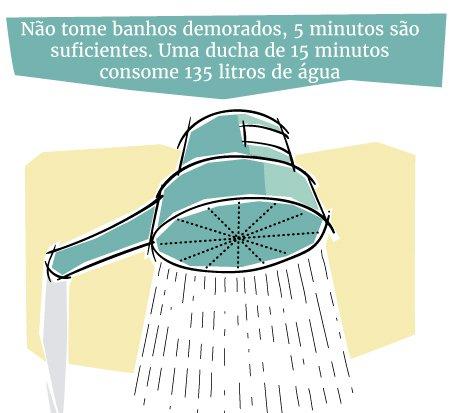 dicas_economia_agua_10 (1)