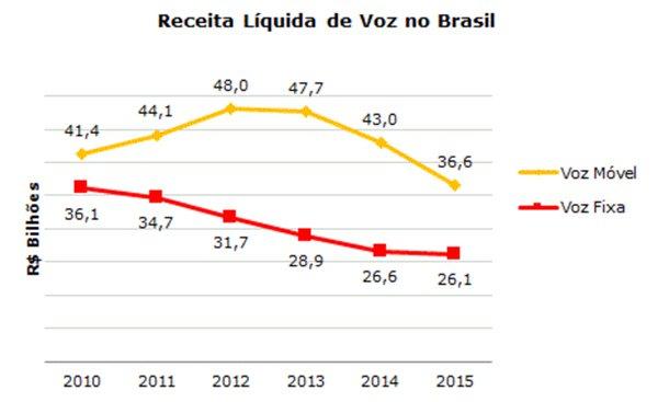 telecom.com.br