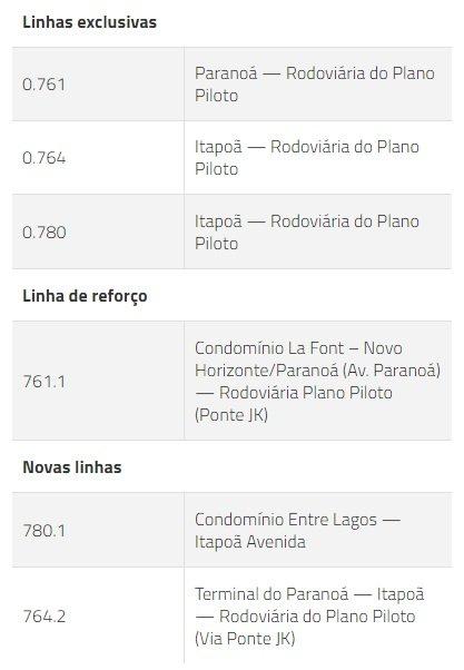 Agência Brasília/Reprodução