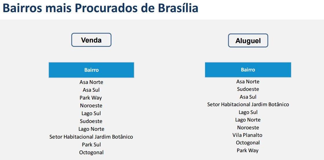 VivaReal/Divulgação