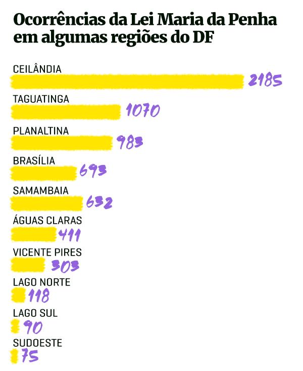 Guilherme Prímola/Metrópoles