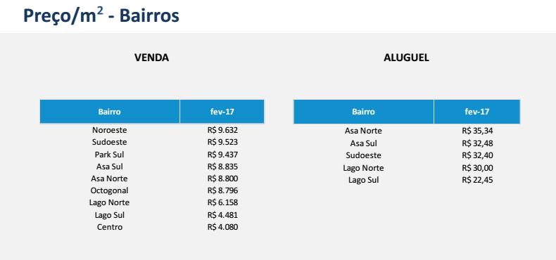 Divulgação/VivaReal