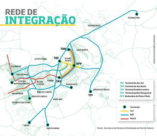 rede-de-integração-circula-brasília1