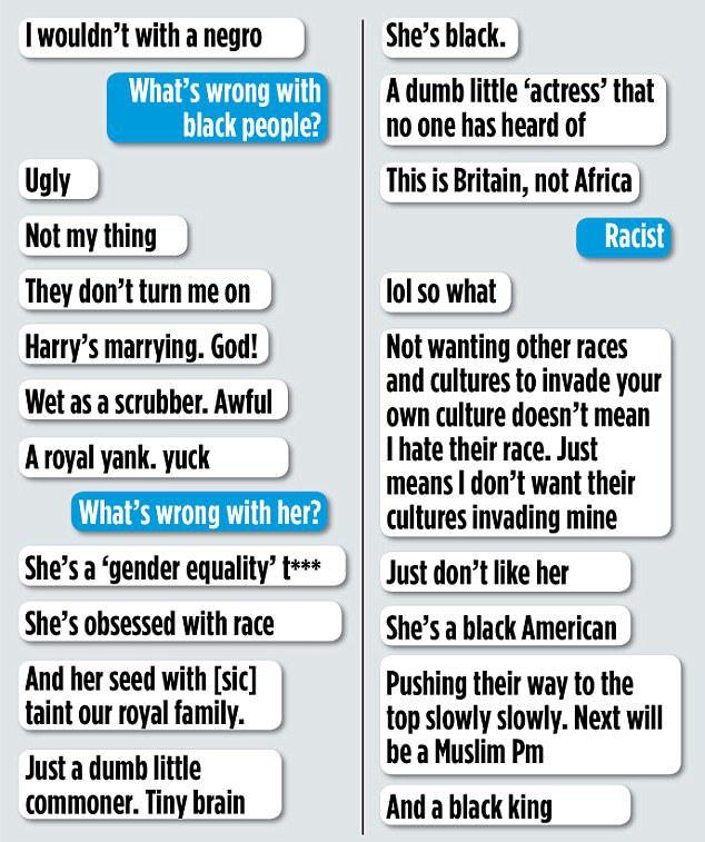 Líder conservador britânico troca textos racistas sobre noiva de Harry
