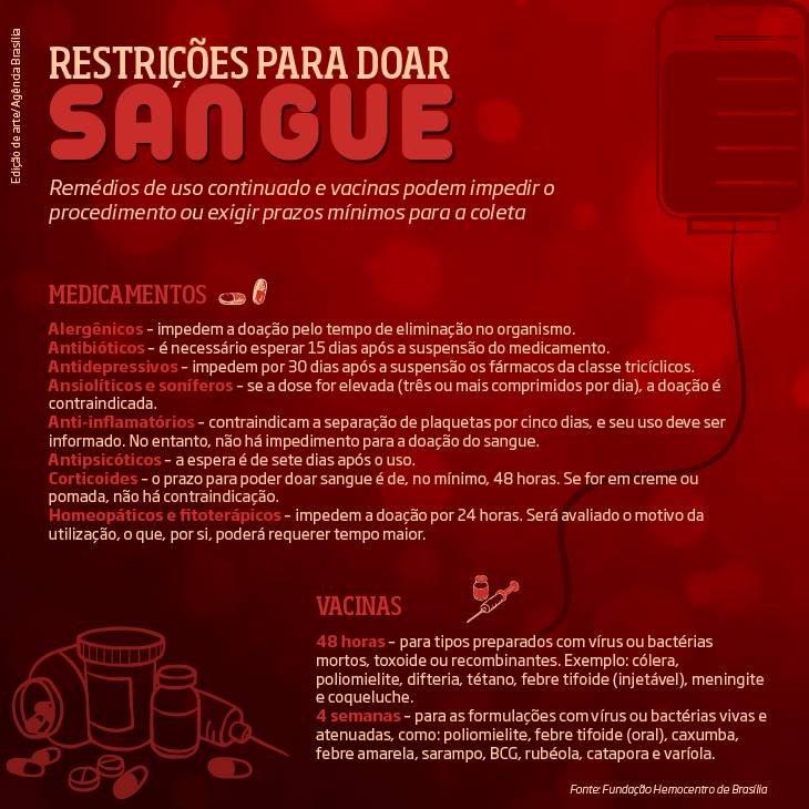Divulgação/Fundação Hemocentro de Brasília