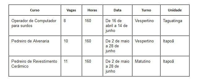 Divulgação/Senai