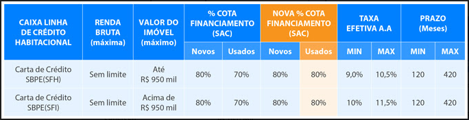 CEF/Divulgação