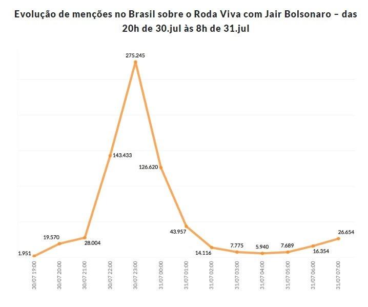 Divulgação/FGV