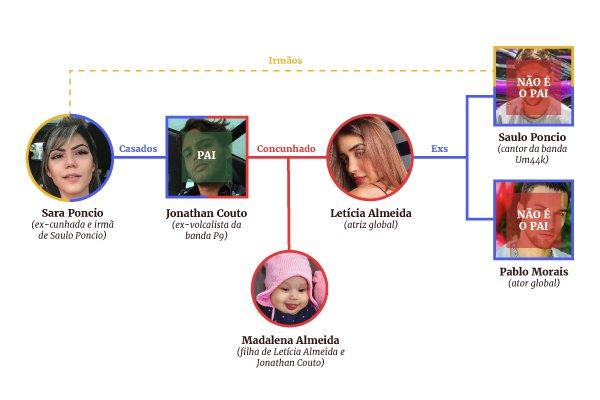 [Imagem: Info_leticia-almeida1.jpg]