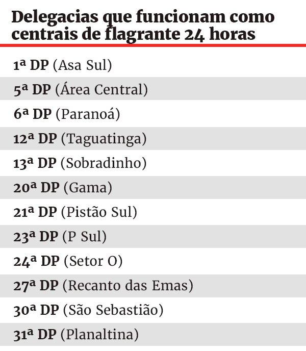 Info_delegacias_2 (1)