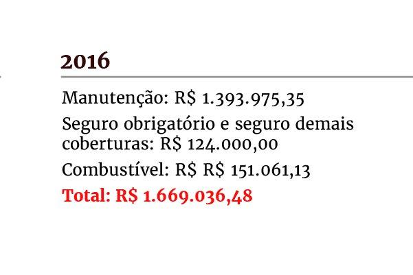 Info_custo de helicóptero_galeria-03