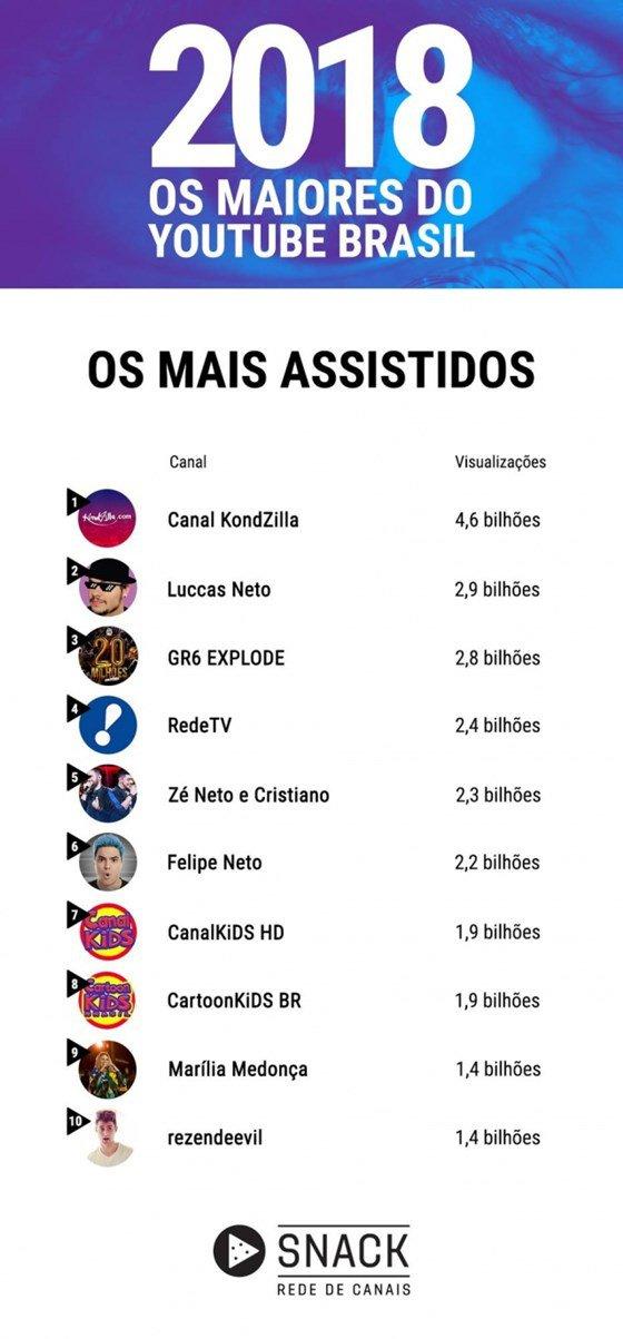 Rede Snack/Divulgação