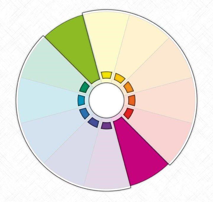 Reprodução/Color Wheel