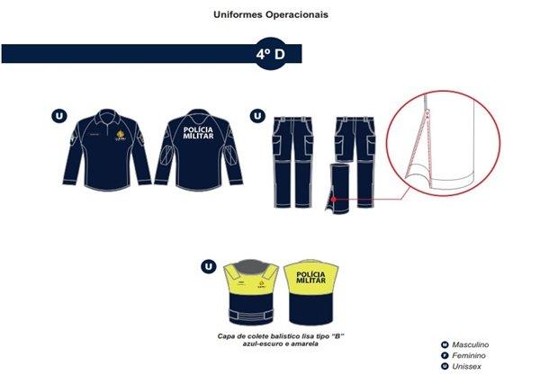 uniope8