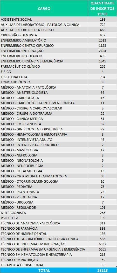 Iges-DF/ Divulgação