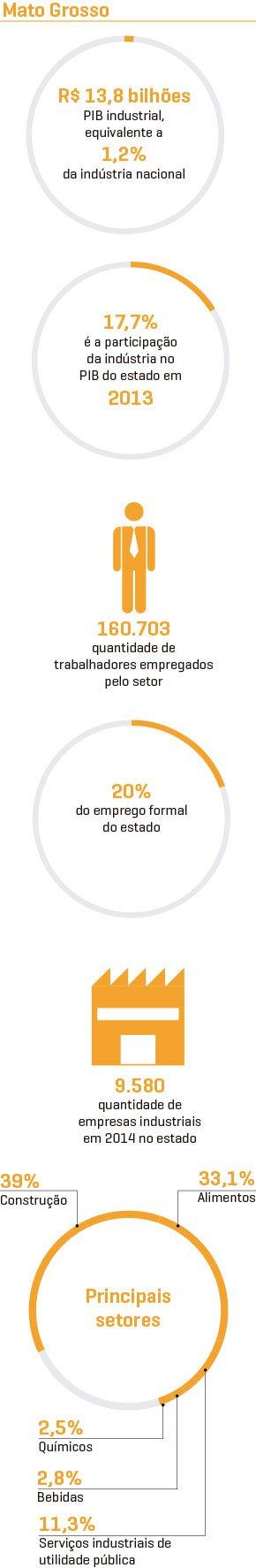 Info_mato_grosso_mobile