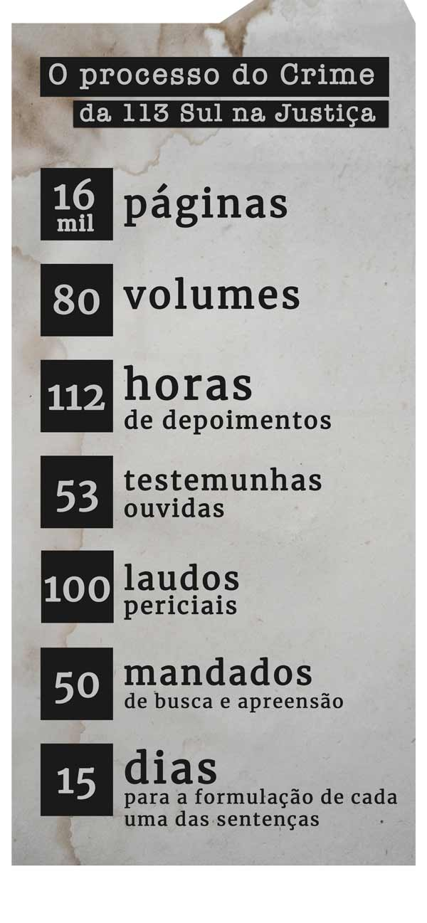 Yanka Romão/Metrópoles