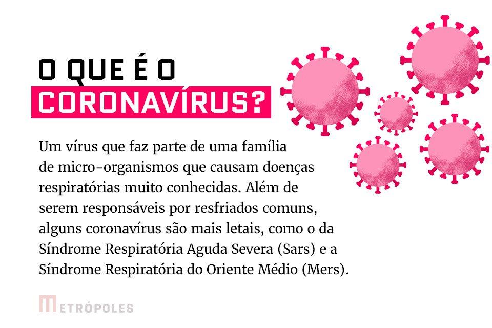 Arte ilustrativa que tira dúvidas sobre o novo coronavírus (Covid 19)