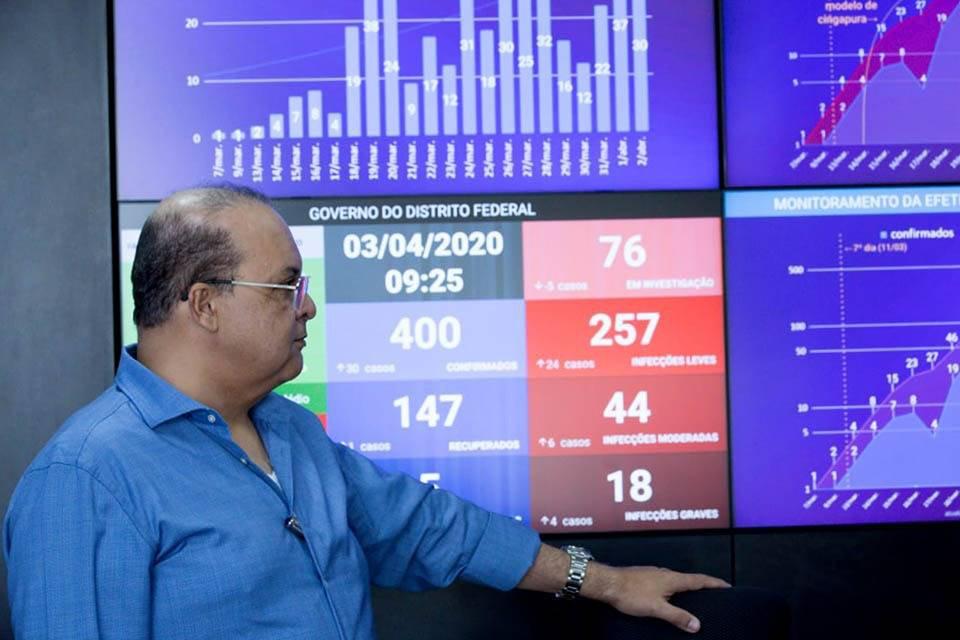 O governador do DF, Ibaneis Rocha, fala sobre medidas com a crise do coronavírus na cidade