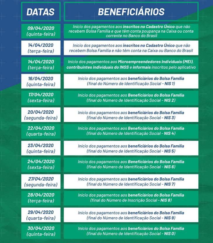 calendário auxili- emergencial