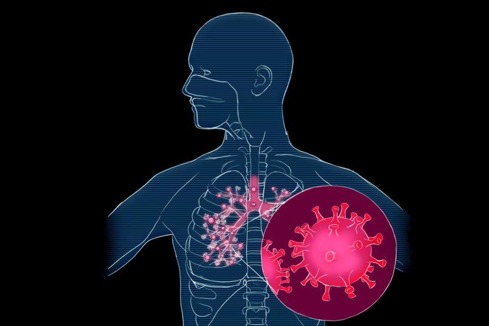 ilustração coronavírus