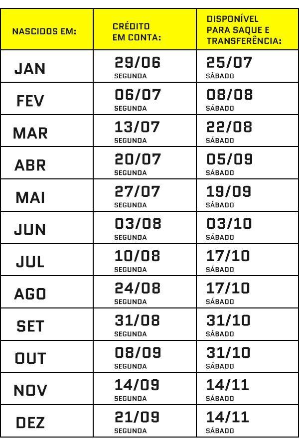 Calendário do saque emergencial do FGTS