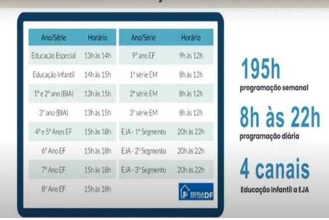 Calendário aulas à distância