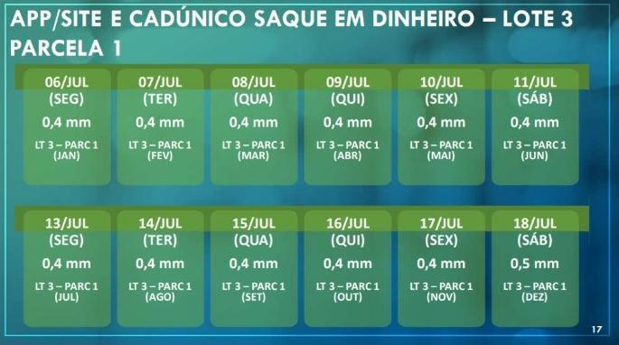Calendário do lote 3 do auxílio emergencial de R$ 600