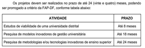 Edital 04/2019 FAP-DF