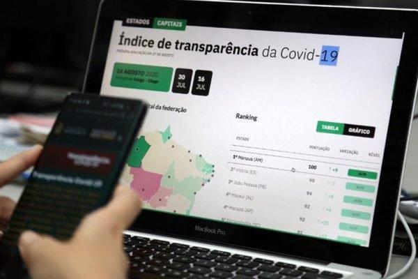 Índice de Transparência Covid-19 Manaus