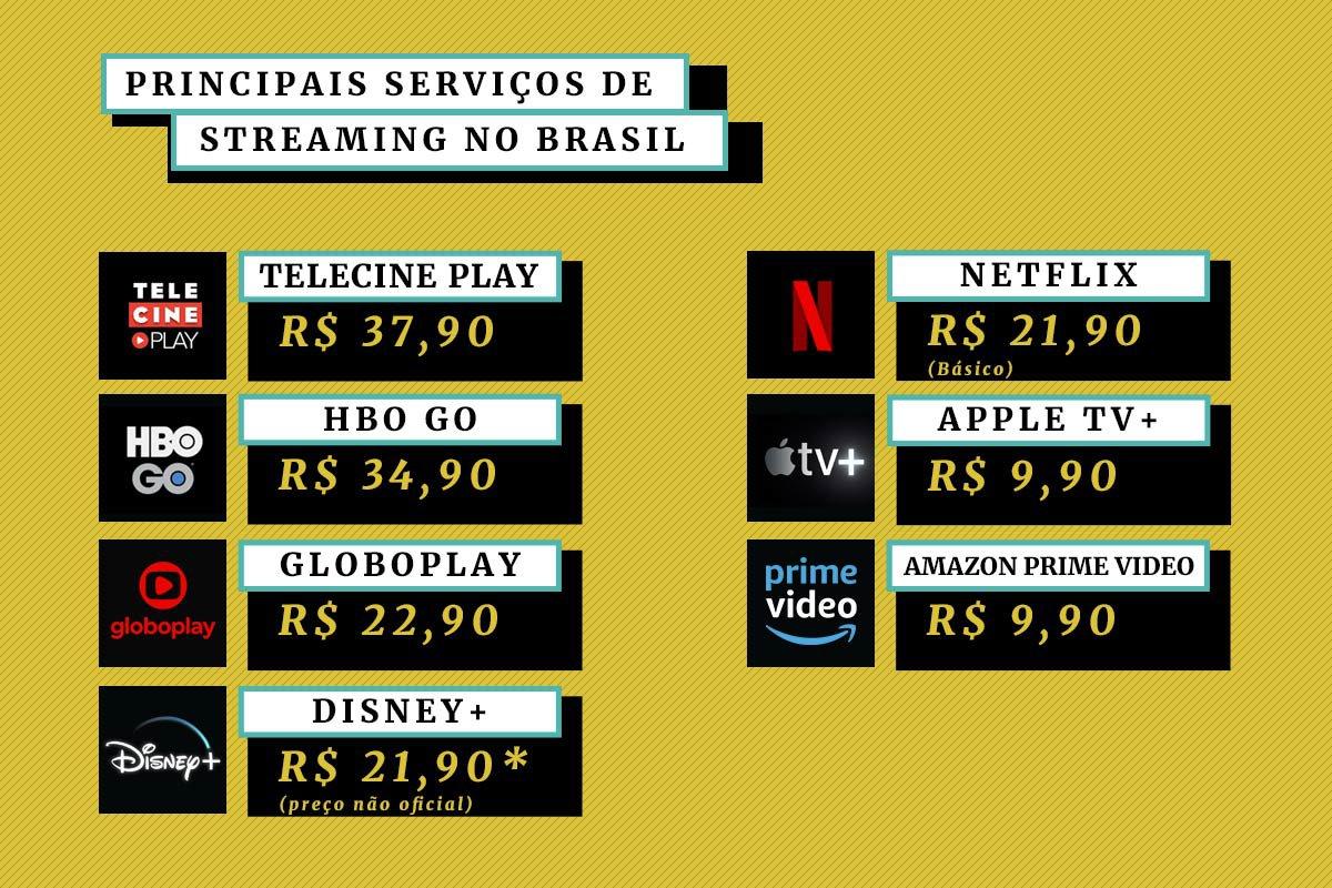 Tabela de preços streaming
