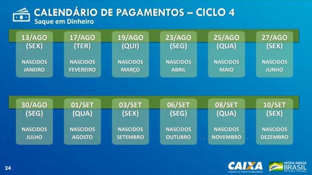 Calendário do auxílio emergencial 2021 para beneficiários do Bolsa Família