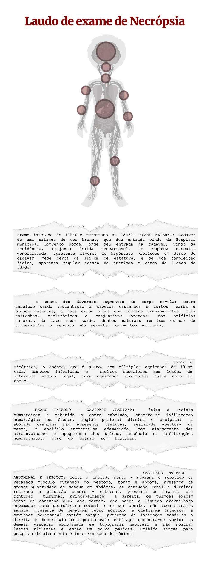 Lesões no corpo de Henry Borel Medeiros