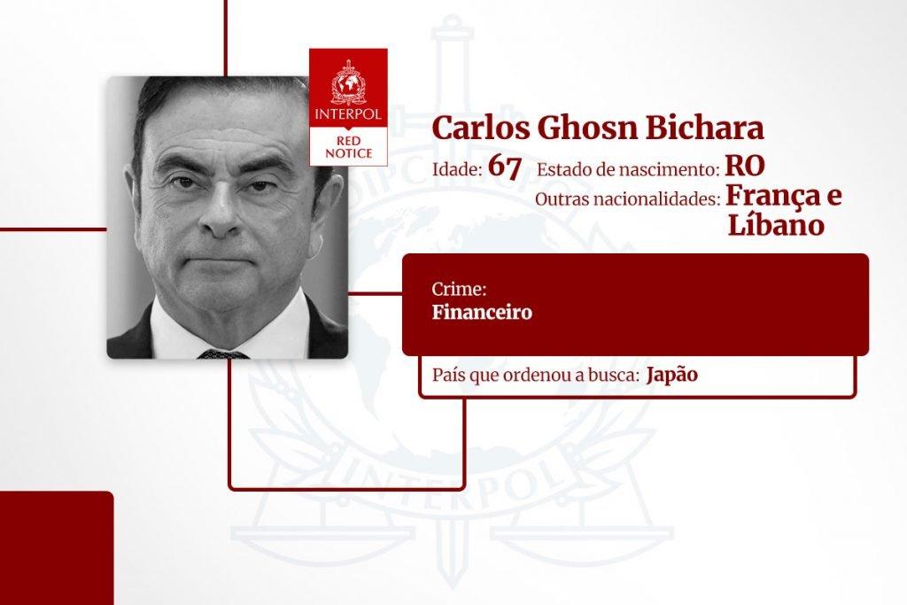 Carlos Ghosn Bichara - brasileiros na lista pública da Interpol