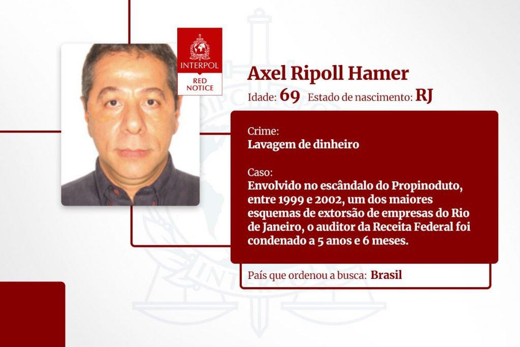 Axel Ripoll Hamer - lista de brasileiros na Interpol