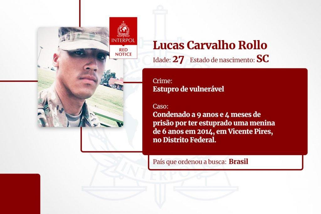 Lucas Carvalho Rollo - lista de brasileiros na Interpol