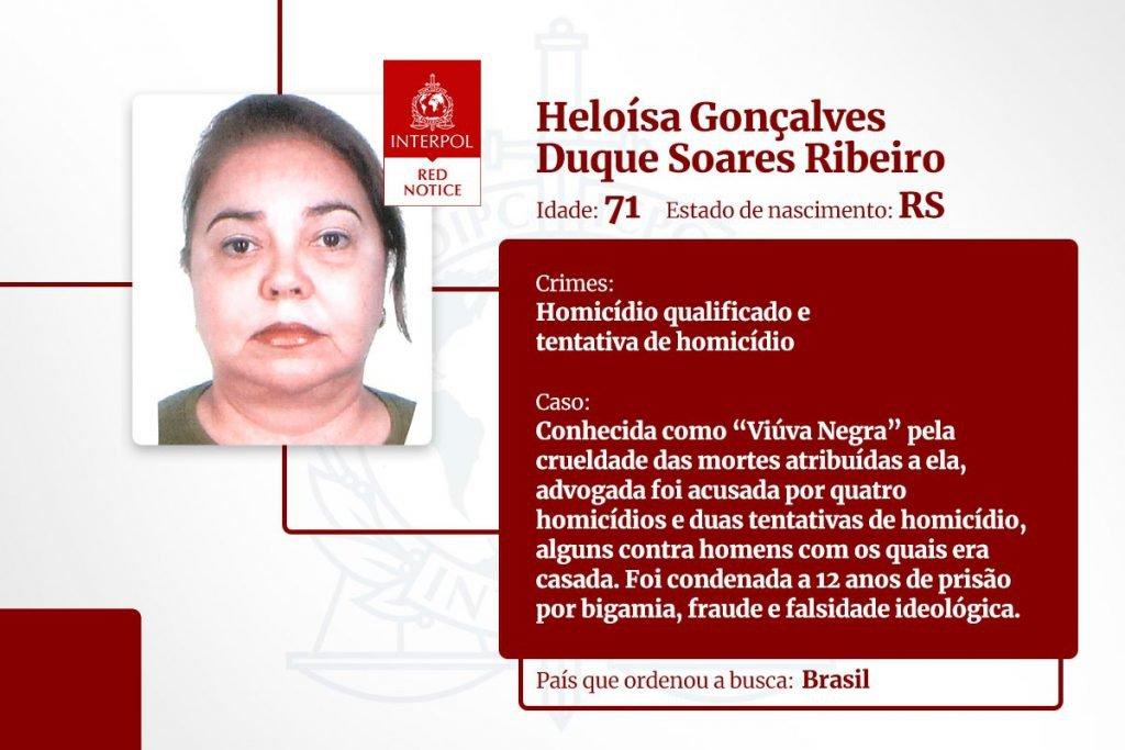 Heloísa Gonçalves Duque Soares Ribeiro - lista brasileiros na Interpol