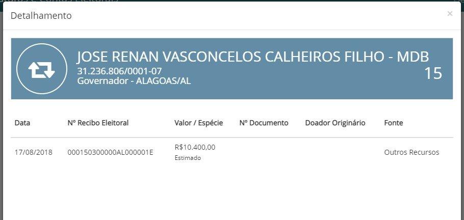 Doação de Fábio Farias a Renan Filho, nas eleições de 2018