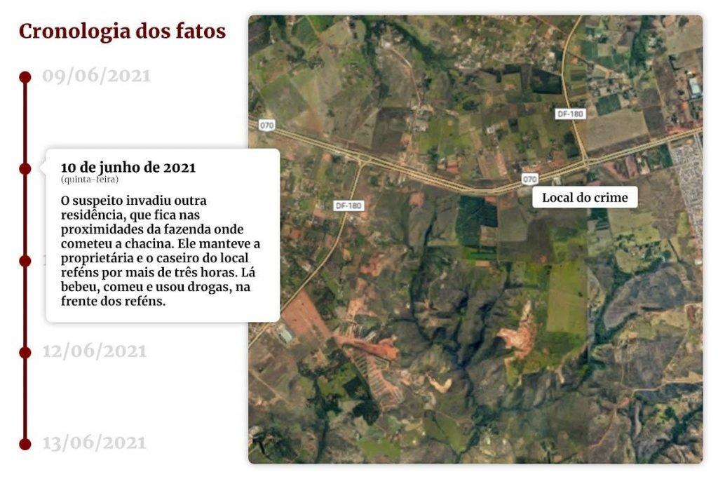 Cronologia do crime que deixou 4 mortos chocou o DF