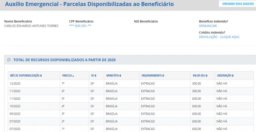 auxílio emergencial Eduardo Torres, irmão de Michelle Bolsonaro