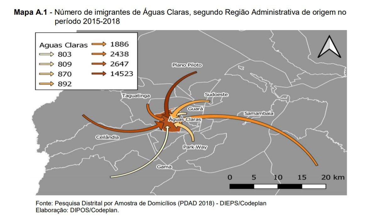 Fluxo migratório entre RAs no DF